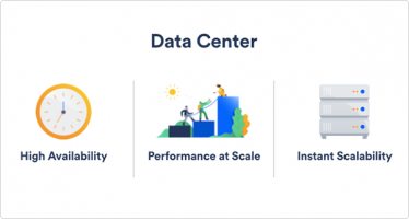 Atlassian Data Center
